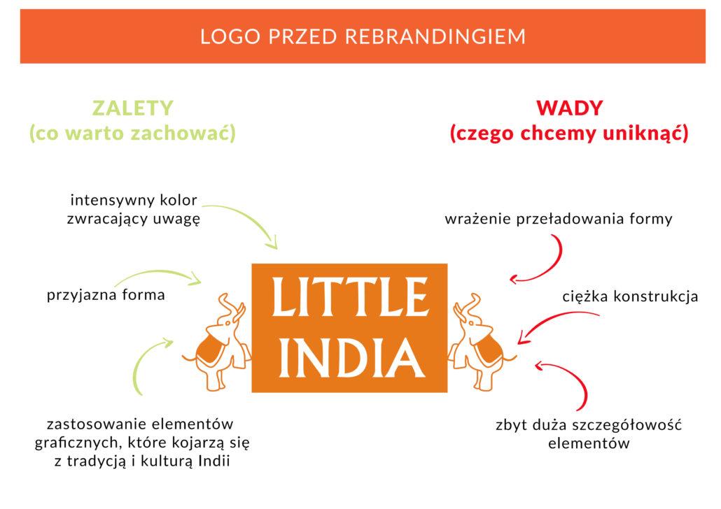 sklep indyjski logo